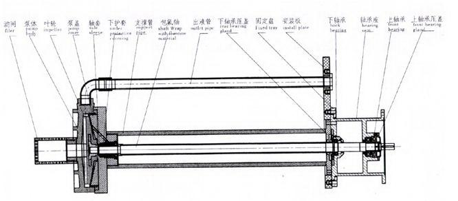 YMKL结构图.JPG